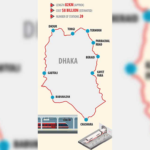 Coronavirus: Dhaka's circular railway project on standstill